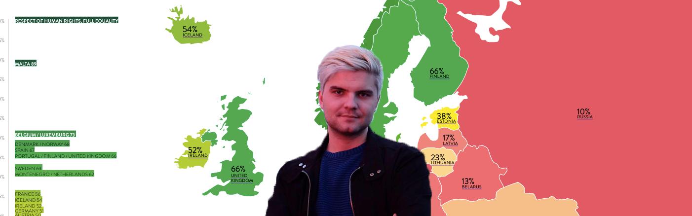 Aðeins helmingsréttindum náð